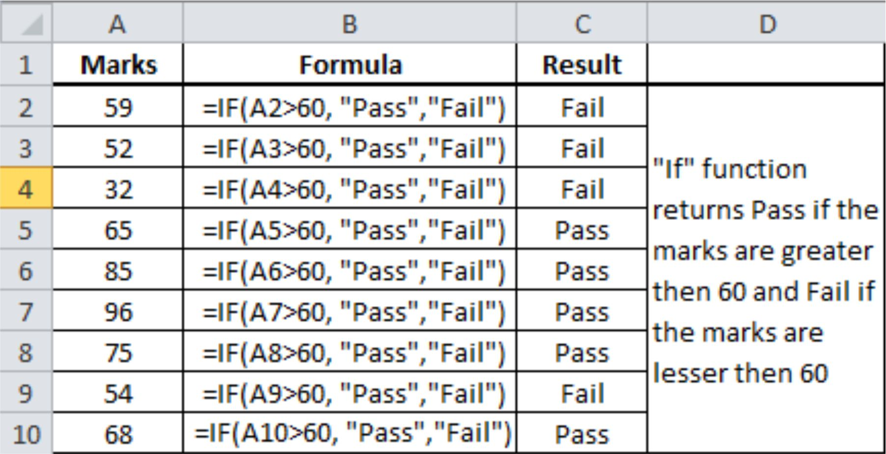 Between formula in excel how to check if a value falls between 2.