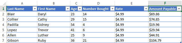 How to use cell comments in Excel 2013 2