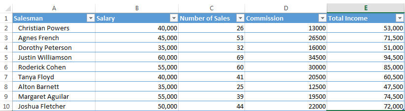 How to use the Scale-to-Fit Printing Option in Excel 2013 1