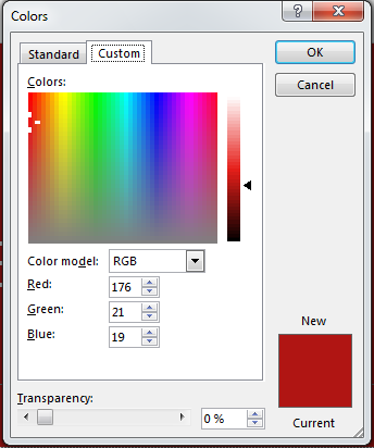 How to Modify Themes in PowerPoint 2013 5