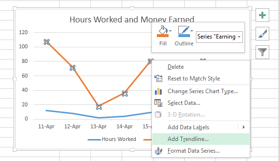 How to Add Trendlines to a Chart in Excel 2013 2